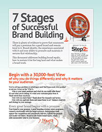 7 Stages of Brand Building Doc
